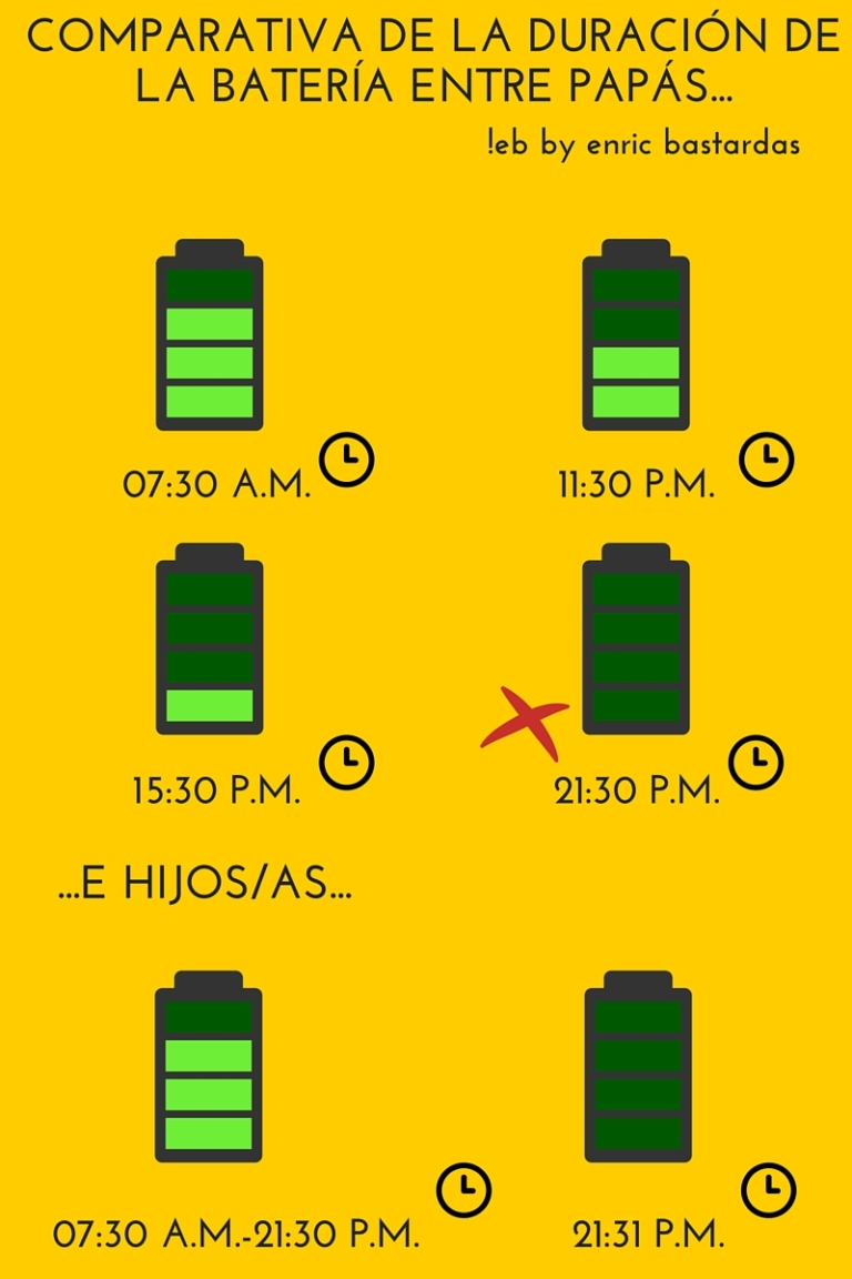 bateriacast